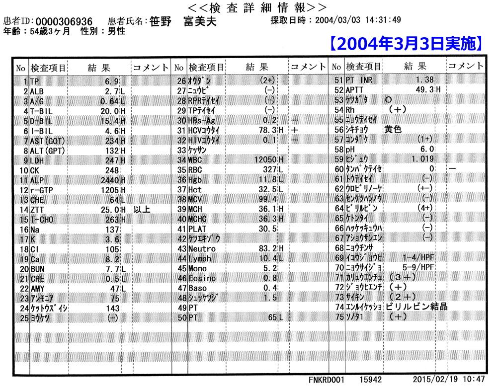 笹野富美夫血液検査(20040303):肝臓がん末期闘病記
