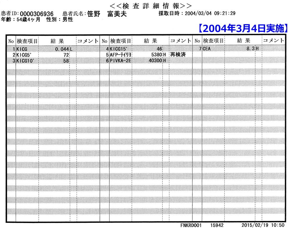笹野富美夫血液検査(20040304):肝臓がん末期闘病記