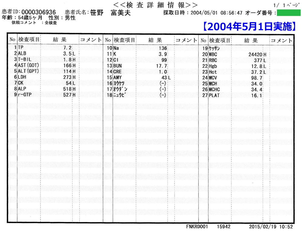 笹野富美夫血液検査(20040501):肝臓がん末期闘病記