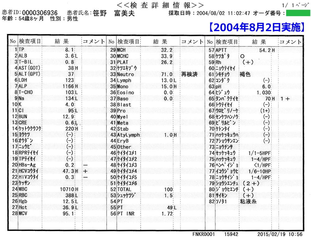 笹野富美夫血液検査(20040802):肝臓がん末期闘病記