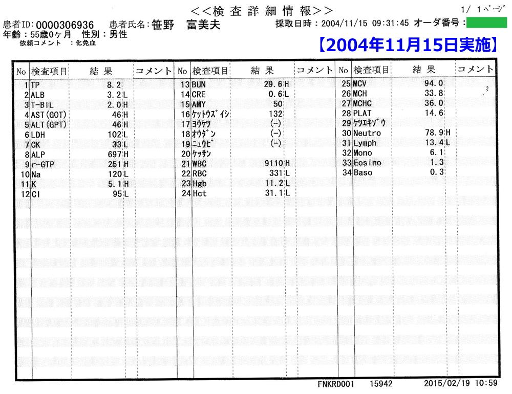 笹野富美夫血液検査(20041115):肝臓がん末期闘病記
