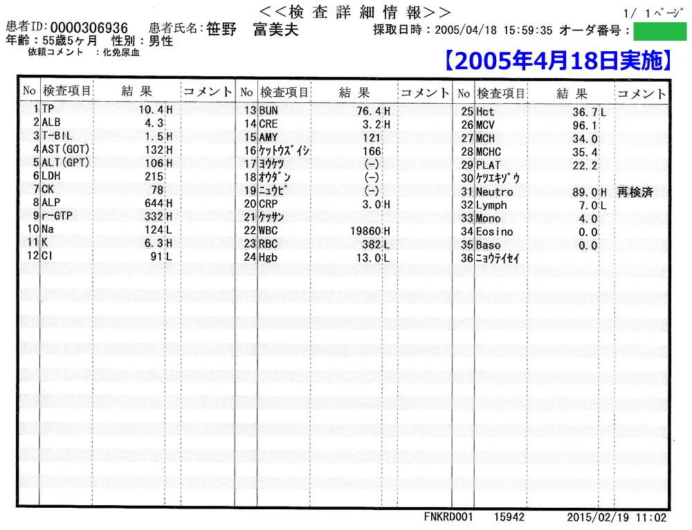 笹野富美夫血液検査(20050418):肝臓がん末期闘病記