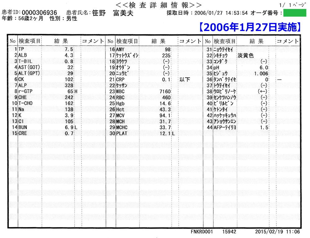 笹野富美夫血液検査(20060127):肝臓がん末期闘病記