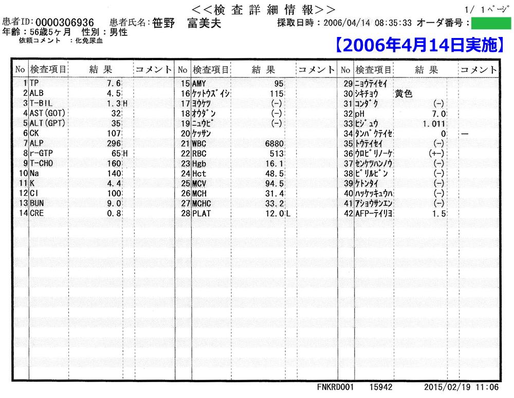 笹野富美夫血液検査(20060414):肝臓がん末期闘病記