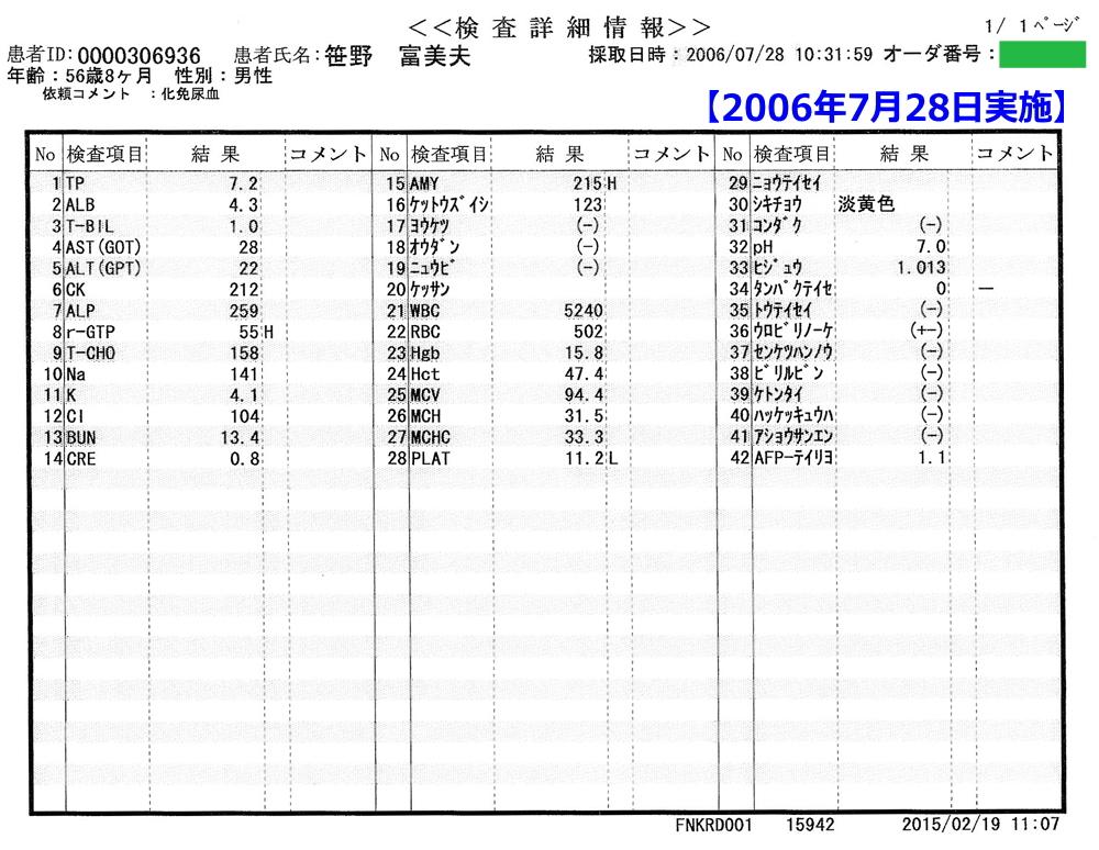 笹野富美夫血液検査(20060728):肝臓がん末期闘病記