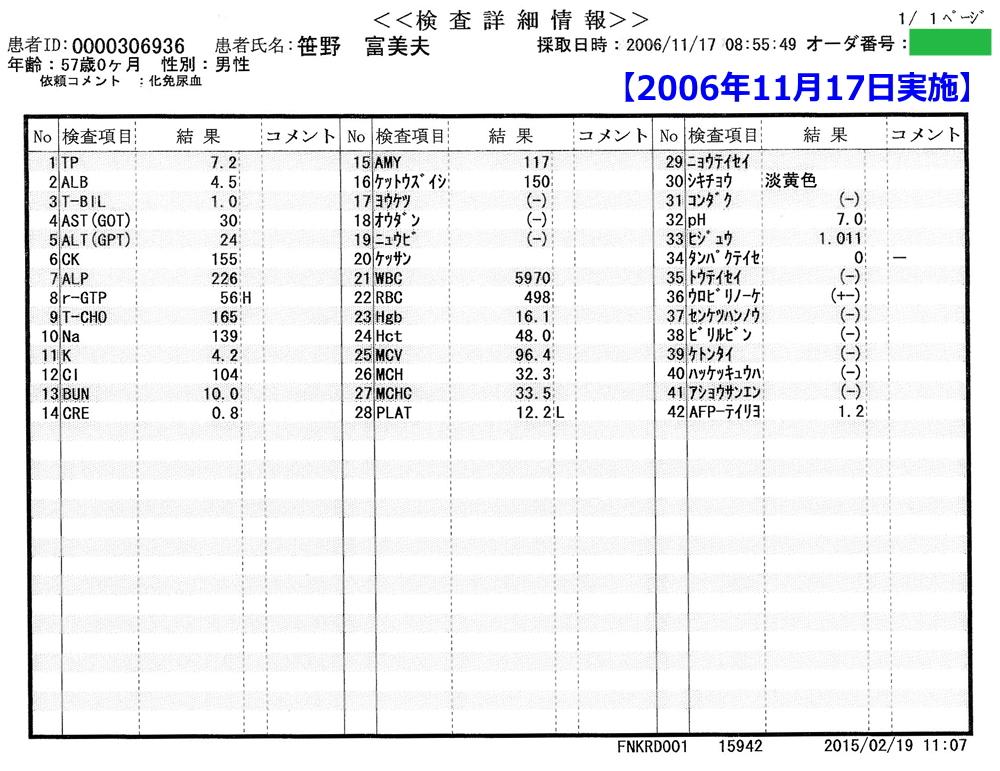 笹野富美夫血液検査(20061117):肝臓がん末期闘病記