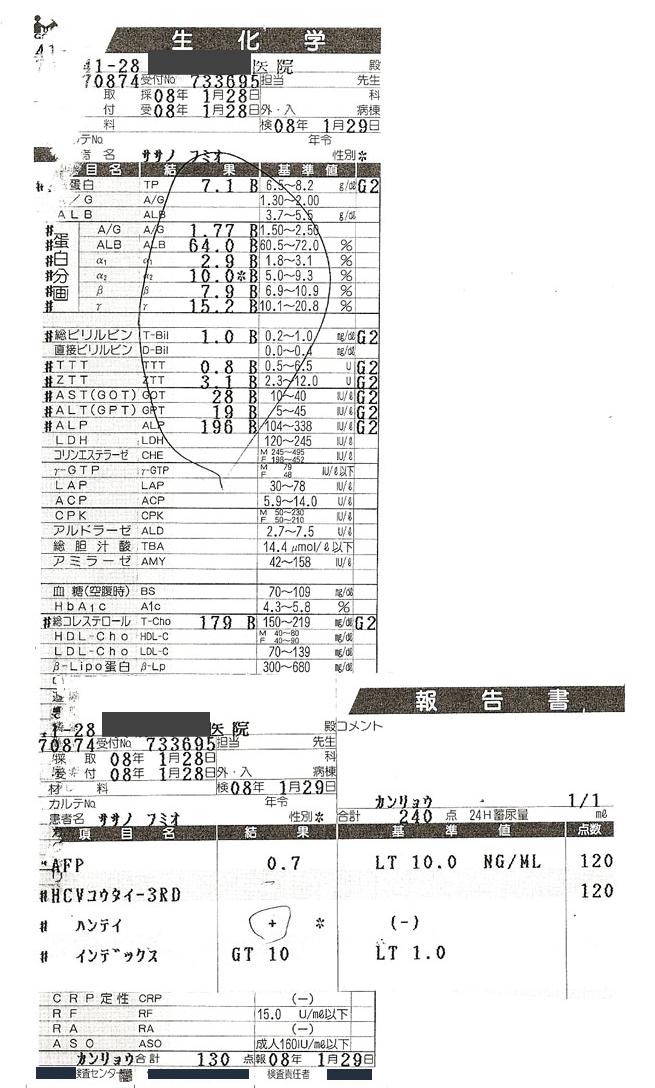 笹野富美夫血液検査(20080128):肝臓がん末期闘病記