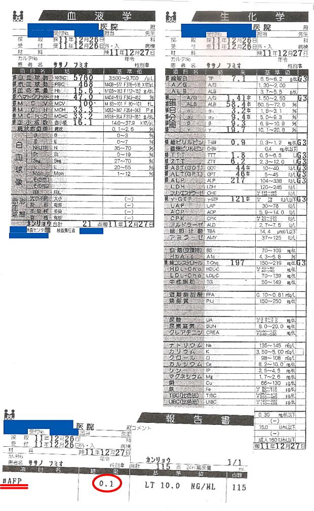 笹野富美夫血液検査(20111226):肝臓がん末期闘病記