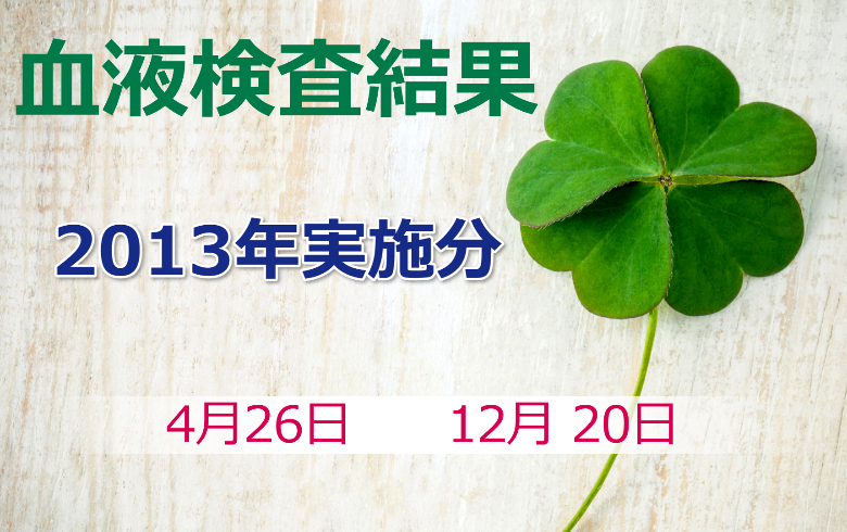 笹野富美夫血液検査(2013年実施分):肝臓がん末期闘病記