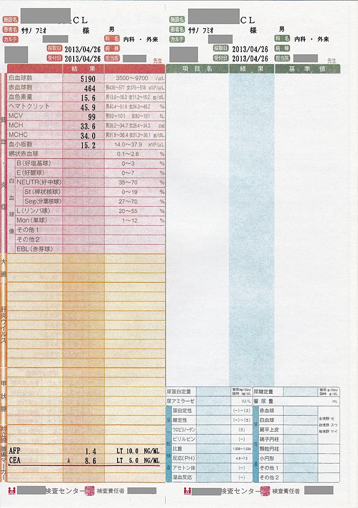 笹野富美夫血液検査(20130426-2):肝臓がん末期闘病記