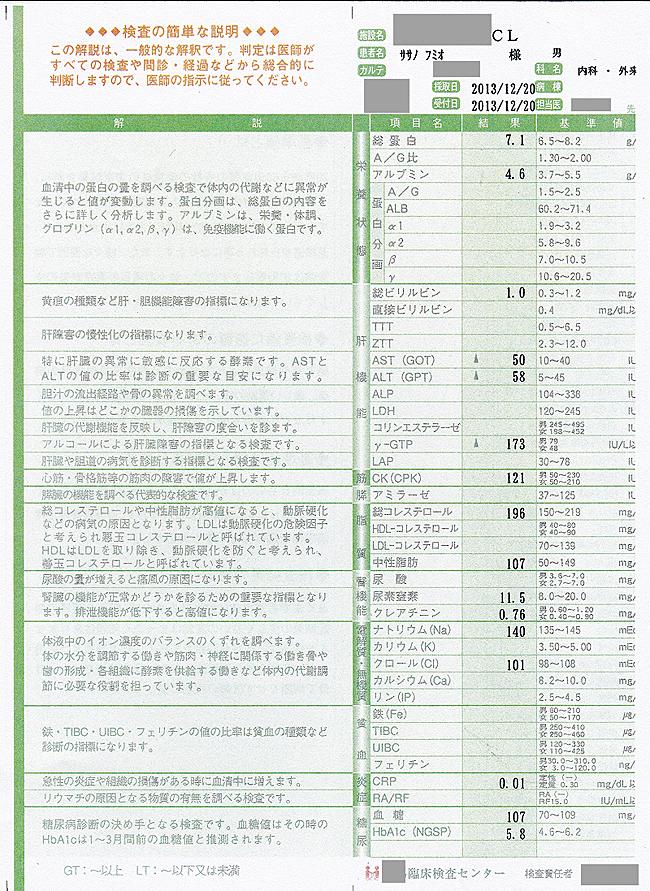 笹野富美夫血液検査(20131220-1):肝臓がん末期闘病記