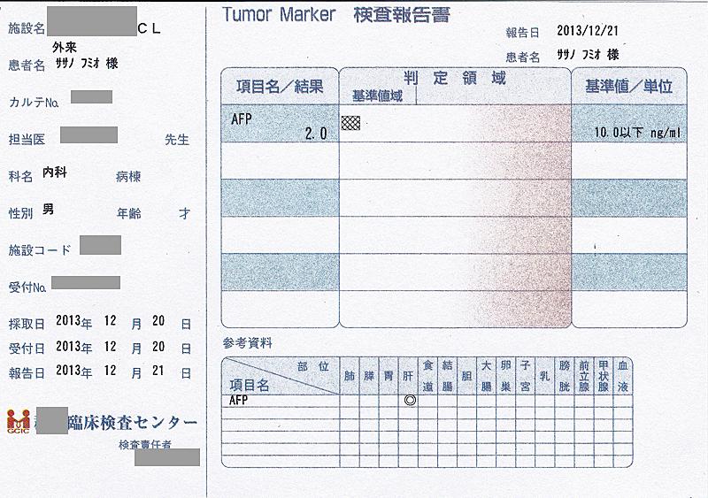 笹野富美夫血液検査(20131220-3):肝臓がん末期闘病記