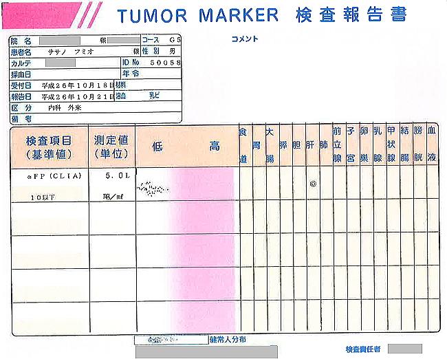 笹野富美夫血液検査(20141018-3):肝臓がん末期闘病記