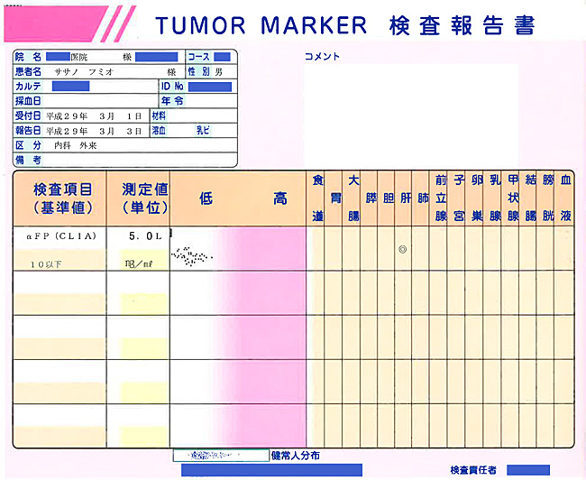 笹野富美夫血液検査(20170301-2):肝臓がん末期闘病記
