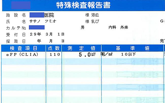 笹野富美夫血液検査(20170301-3):肝臓がん末期闘病記