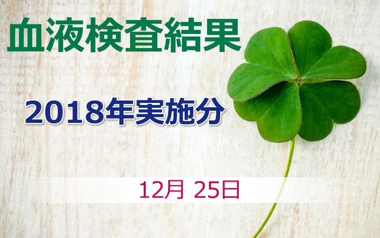 笹野富美夫血液検査(2018年実施分):肝臓がん末期闘病記